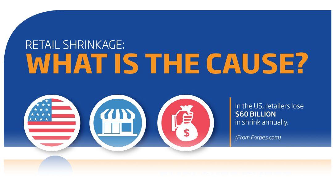 Combating Retail Shrinkage | Tidel