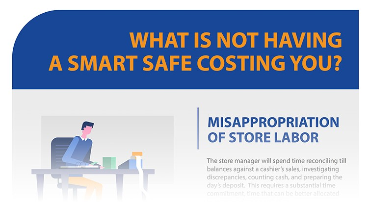 What is Not Having a Smart Safe Costing You?
