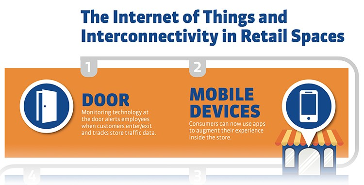Tidel's IoT Integration in the Retail Industry